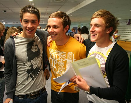 New College Swindon A level results 2009